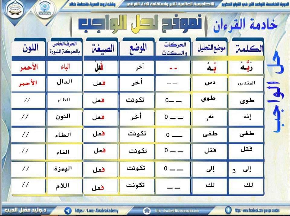 الواجب الأول / الدورة الخامسة - صفحة 5 Ycao_a10