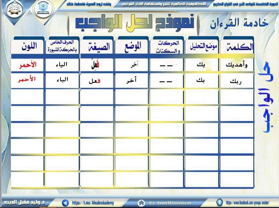 الواجب الأول / الدورة الخامسة - صفحة 5 Ycao_a11