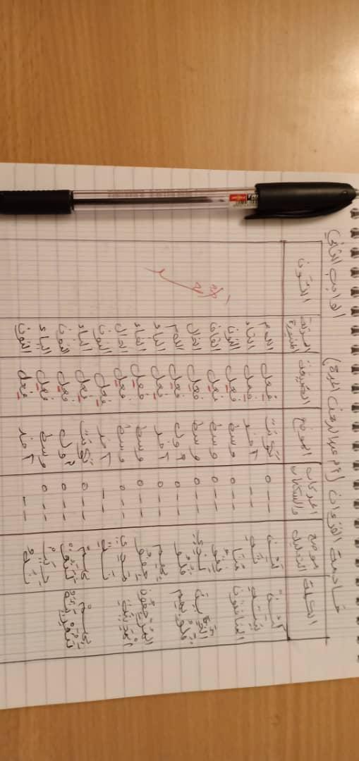 الواجب الثاني/ الدورة الخامسة - صفحة 4 Ycao_a12