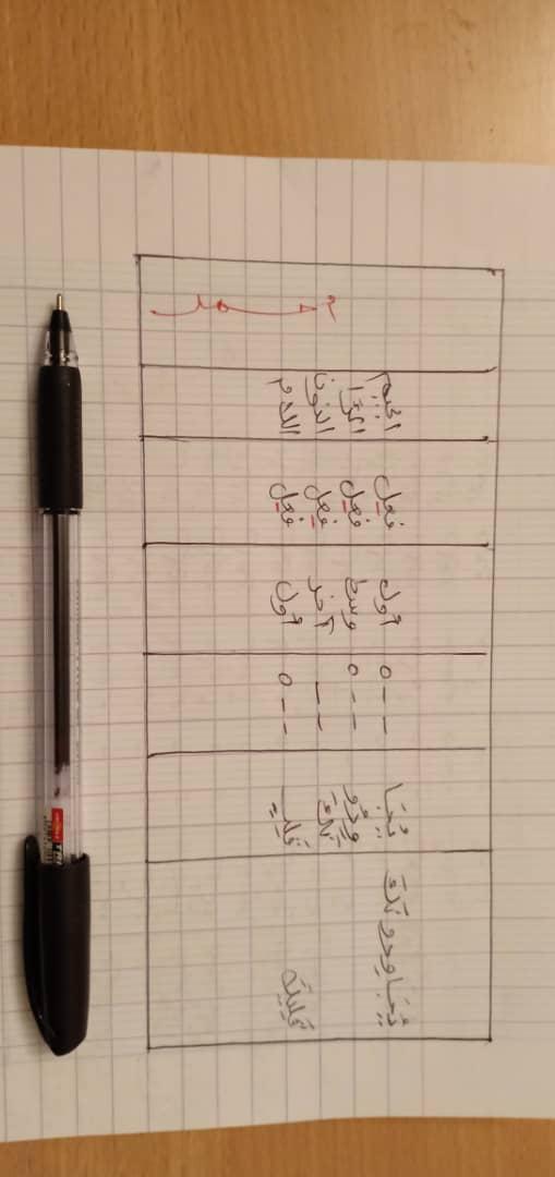 الواجب الثاني/ الدورة الخامسة - صفحة 4 Ycao_a13