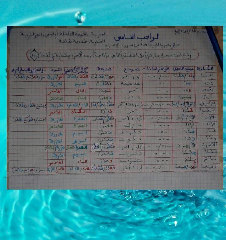 الواجب الخامس / الدورة السابعة - صفحة 12 Ycoyo101