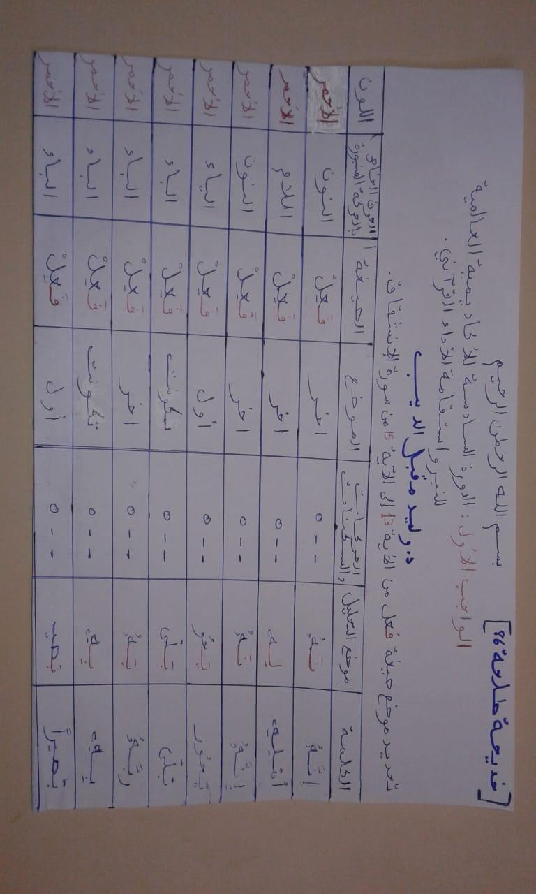 الواجب الأول / الدورة السادسة  - صفحة 7 Ycoyo_70