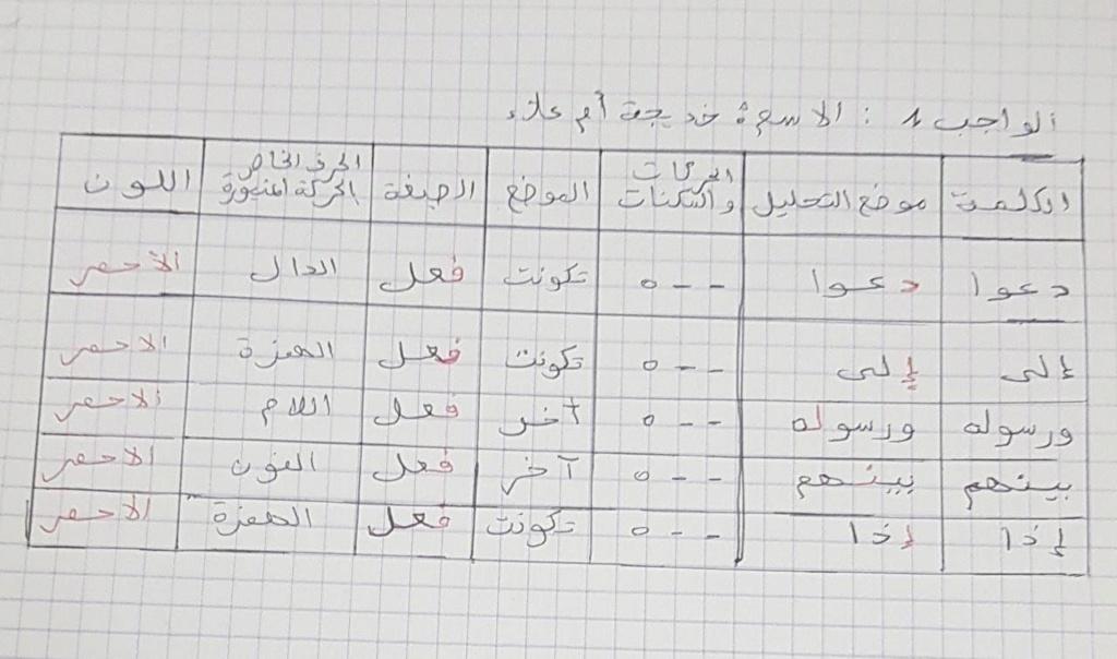 الواجب الأول / الدورة السابعة - صفحة 15 Ycoyo_85