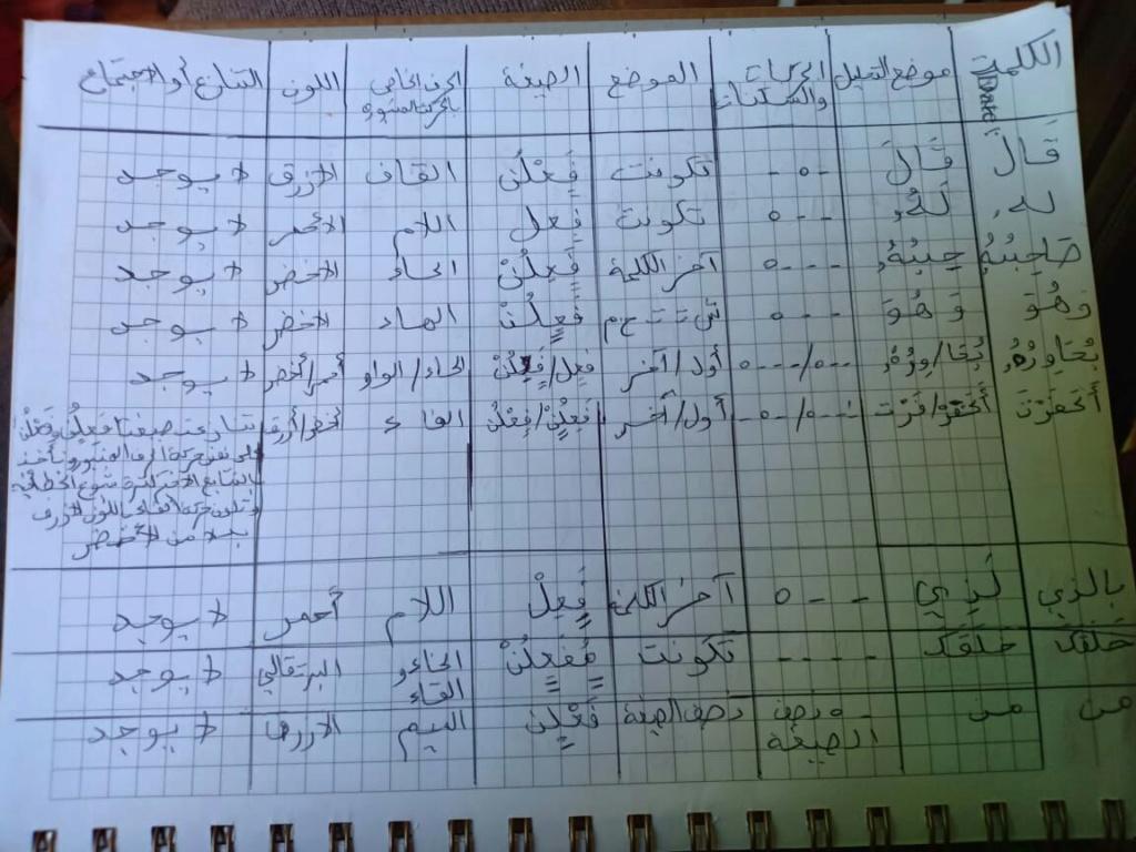 الواجب السابع / الدورة الخامسة - صفحة 5 Ye_a_a14