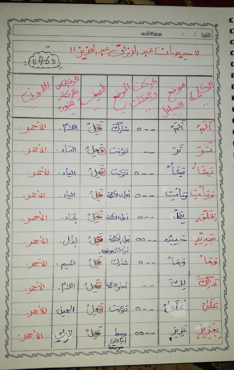 الواجب الثاني / الدورة السادسة - صفحة 4 Yoa_oc11