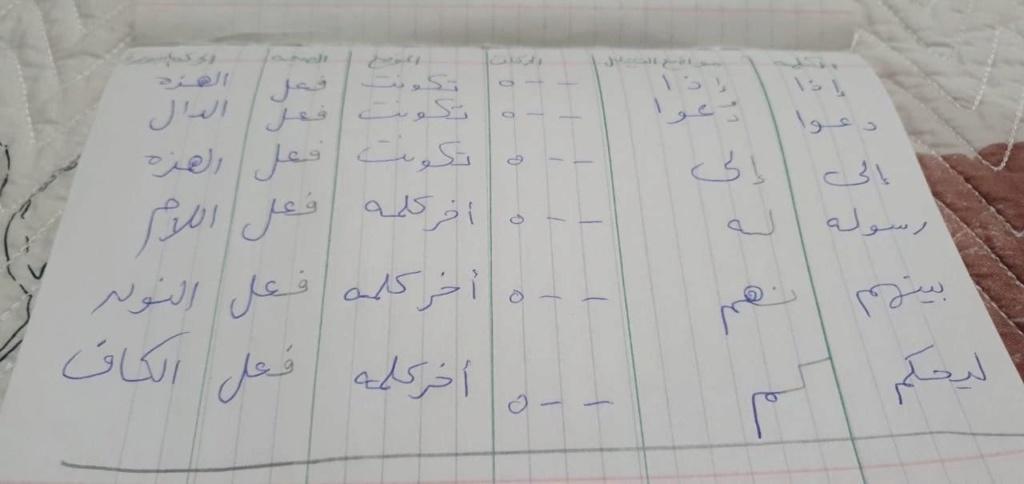 الواجب الأول / الدورة السابعة - صفحة 5 Yoa_oc14