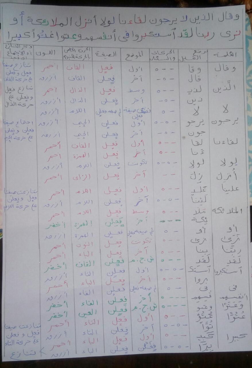 الواجب الخامس/ الدورة السادسة - صفحة 2 Yoa_oe26