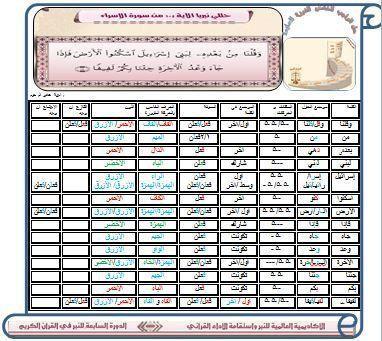الواجب الخامس / الدورة السابعة - صفحة 13 Yoi22210