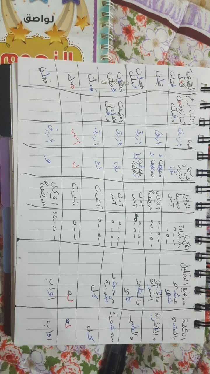 الواجب الرابع / الدورة الخامسة - صفحة 3 Yoo_ao11