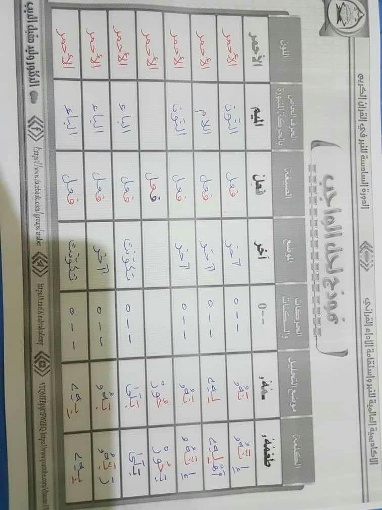 الواجب الأول / الدورة السادسة  - صفحة 2 Yooo_10