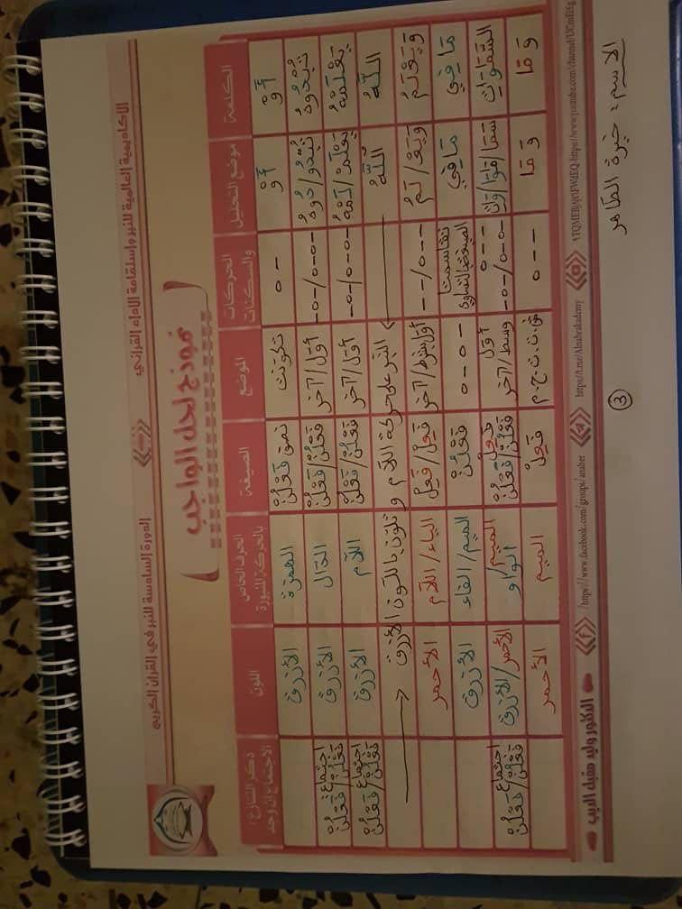 الواجب الرابع/ الدورة السادسة - صفحة 6 Yooo_310