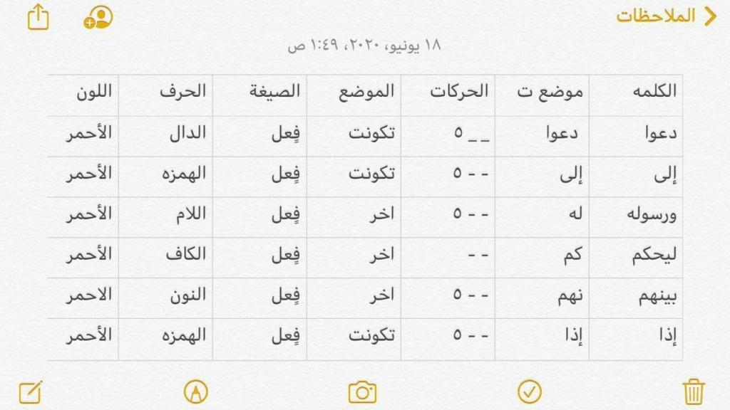 الواجب الأول / الدورة السابعة Yooo_o13