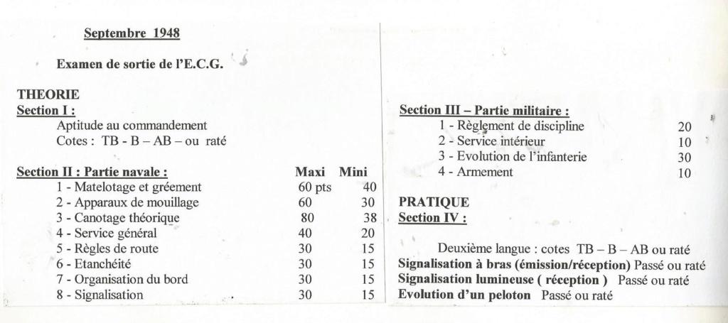 Cours breveté en navigation 1ère phase Examen12