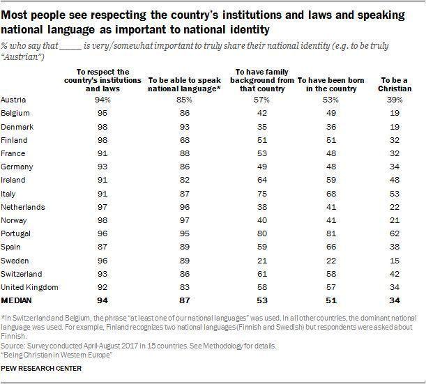 Portugueses são o povo Europeu mais patriota..mas ainda não o sabem! Img_2014