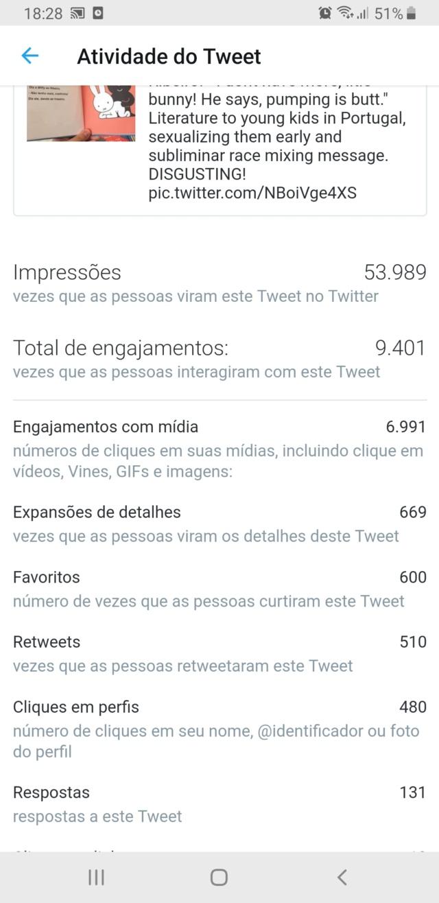 130.000 visualizações - Um Tweet nosso tornou-se viral (outra vez) *em actualização  Screen63