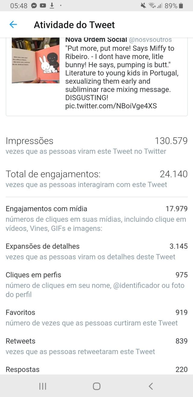 130.000 visualizações - Um Tweet nosso tornou-se viral (outra vez) *em actualização  Screen71