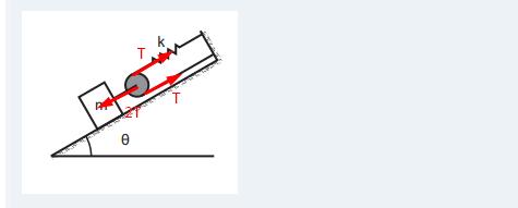 Equação horária do MHS Screen34