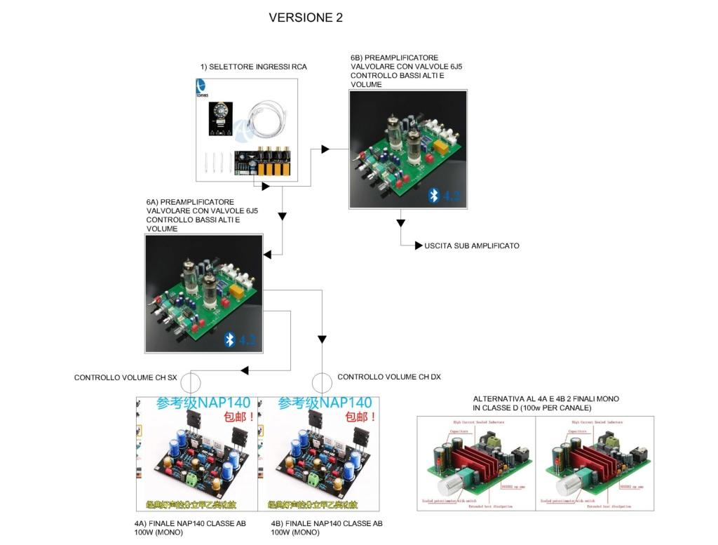 Costruzione/assemblaggio per amplificatore con preamlificatore valvolare Proget10