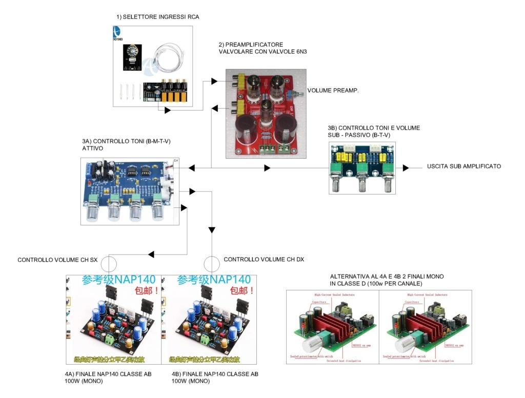 Costruzione/assemblaggio per amplificatore con preamlificatore valvolare Proget11