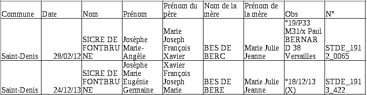 B- PRÉSENTATION DE FRATRIES DE CENTENAIRES Image102