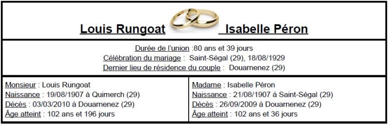 E- LES PLUS LONGS MARIAGES FRANÇAIS Image_92