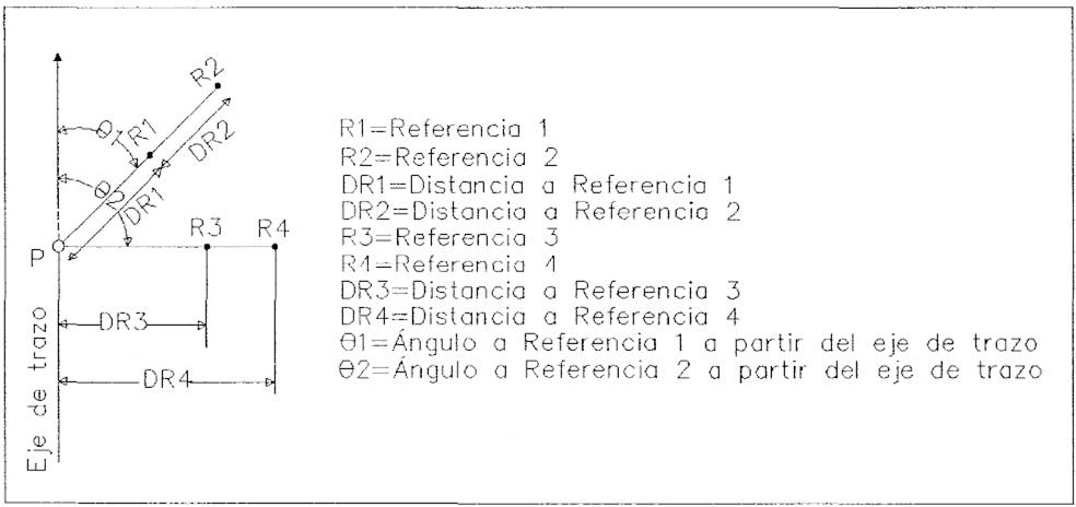 referencia de trazo Refere10