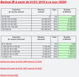 Baréme IR depuis avant 2007 jusqu'au ce jour (2020)  Bareme11