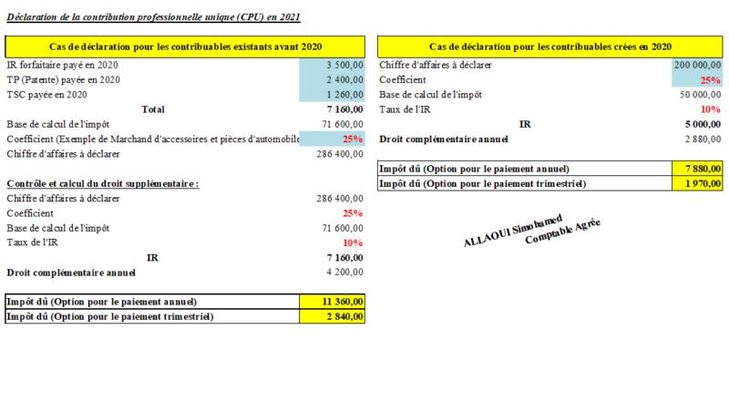Exemple de Calcul de la CPU sur excel Calcul10