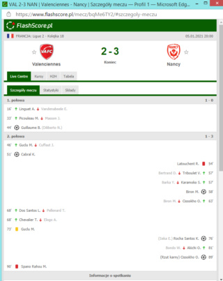Ligue 2 - Page 5 Gfdgd10