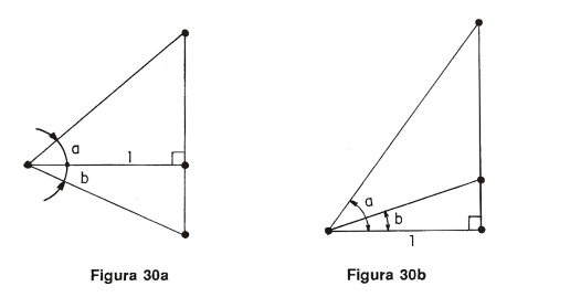Trigonometria Figura11