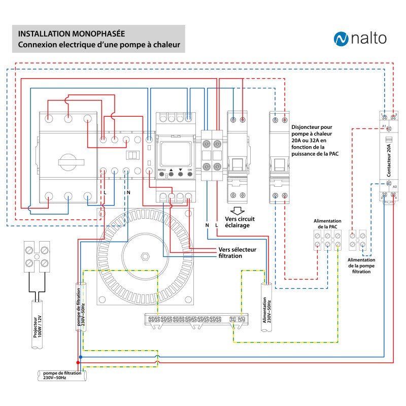 Asservissement PAC sur Coffret NALTO 179bf210
