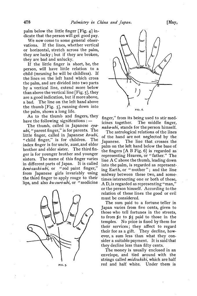 Stewart Culin - Palmistry in China and Japan 310