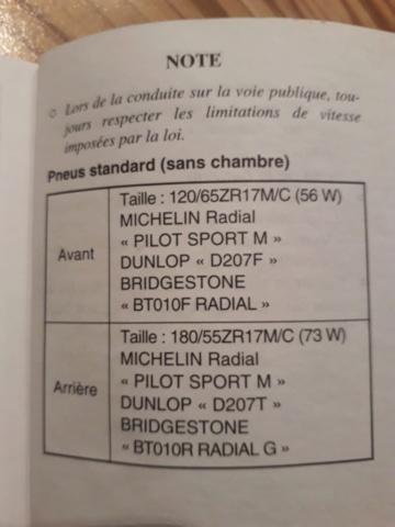 Bridgestone Racing Battlax W01 - Pneu Pluie  20190510