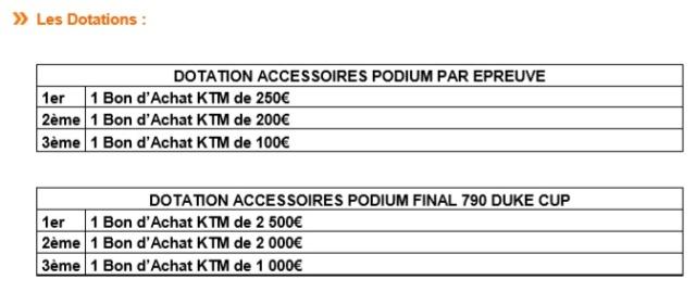 KTM et la compétition : Toutes les courses et catégories pour 2019 résumées ici : Dotati12