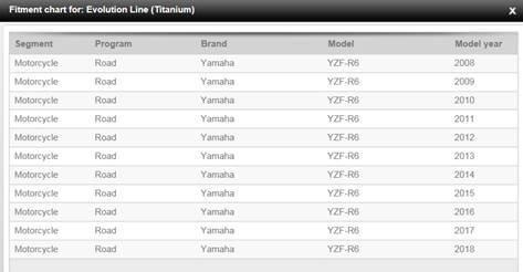 Niveau sonore / homologation ligne R6 / différence akra racing et Evo titane Image011