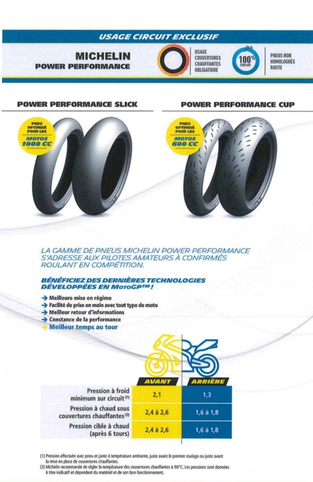 Michelin Power Performance Cup Img_2141