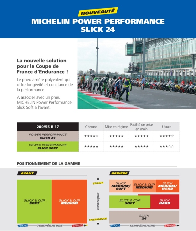Michelin Power Performance Slick - quelle gomme Img_2723