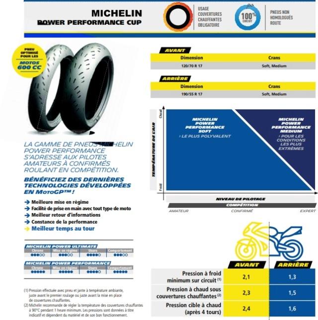 ESSAI Nouveau MICHELIN POWER PERFORMANCE CUP SOFT  Power_10