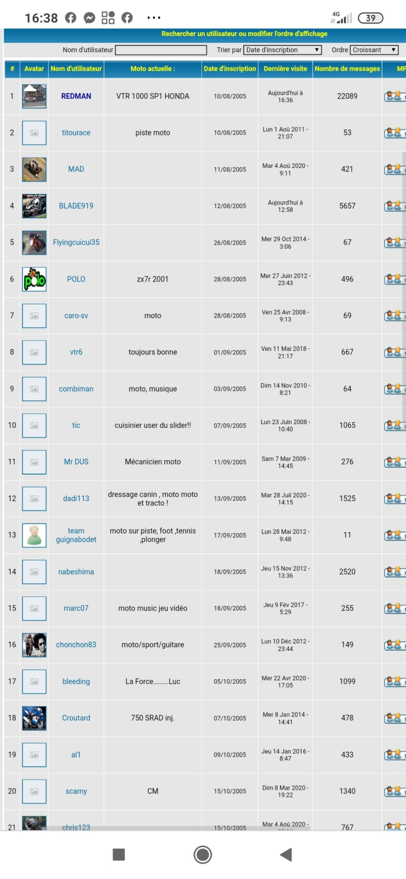 JOYEUX ANNIVERSAIRE MOTOPISTE 10/08/2005-->10/08/2020 = 15 ANS Screen37
