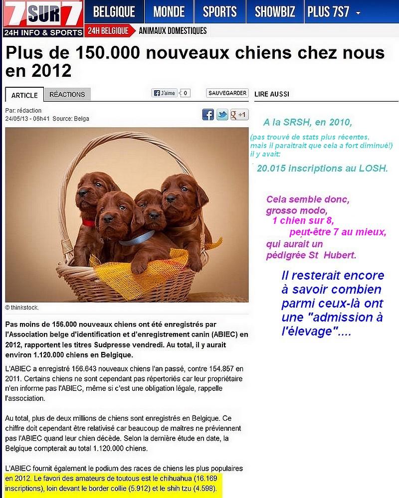 Race la plus populaire en Belgique en 2012 Sans_t20