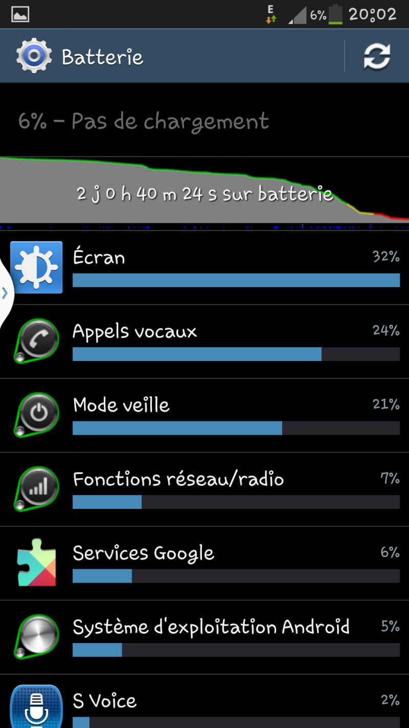 """[AIDE] Utilisation de la batterie des """"services google"""" Screen14"""