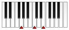 سلسلة دروس في البيانو - صفحة 3 Andrew12