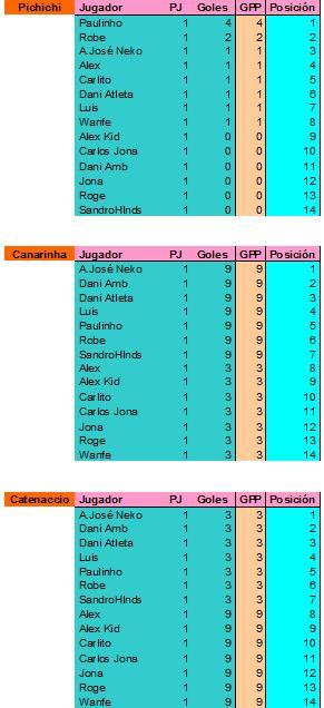 Jornada 1 T09-1018