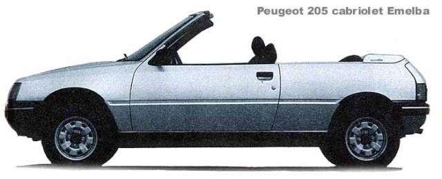 [Présentation] Le design par Peugeot - Page 5 205_ca10