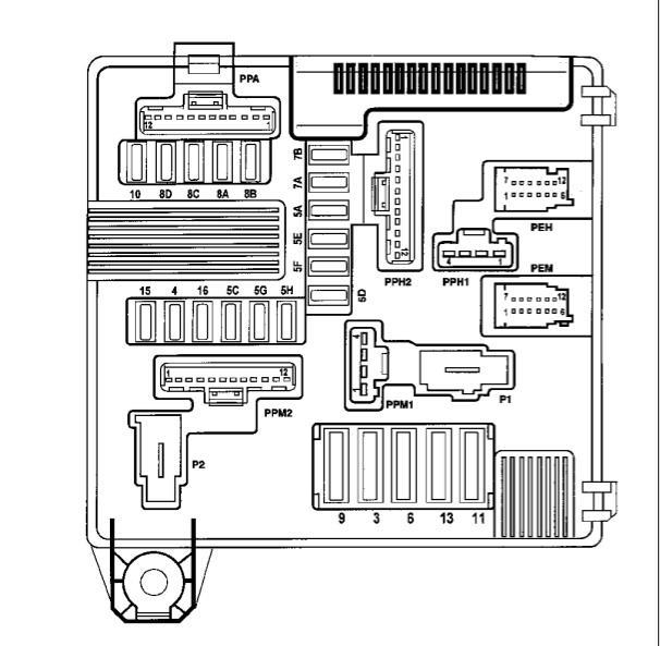 Pb ventilation (plus de clim/ni chauffage) 11010