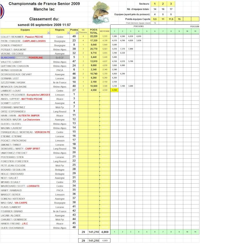 Championnat de France 2009 Aaaa110