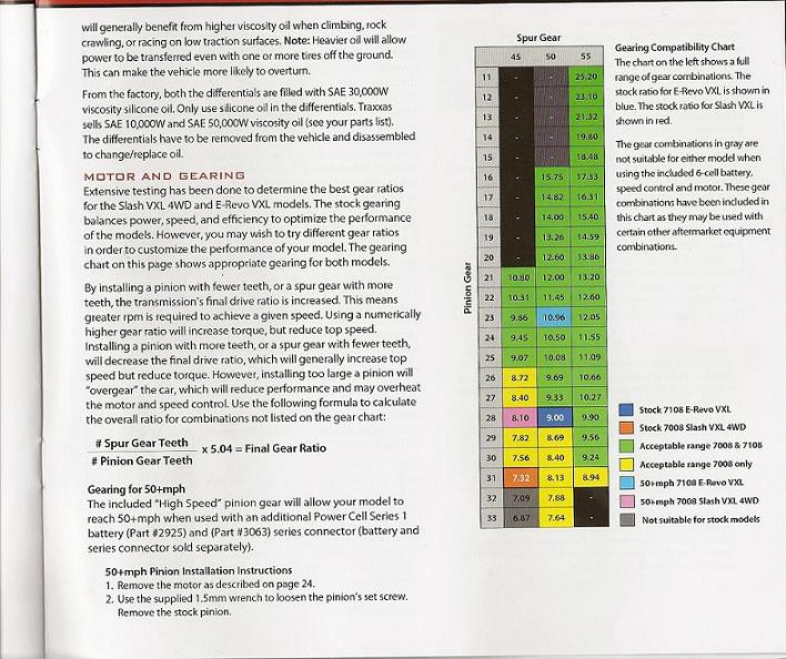 Les options utiles pour Revo 1/16 Numari10
