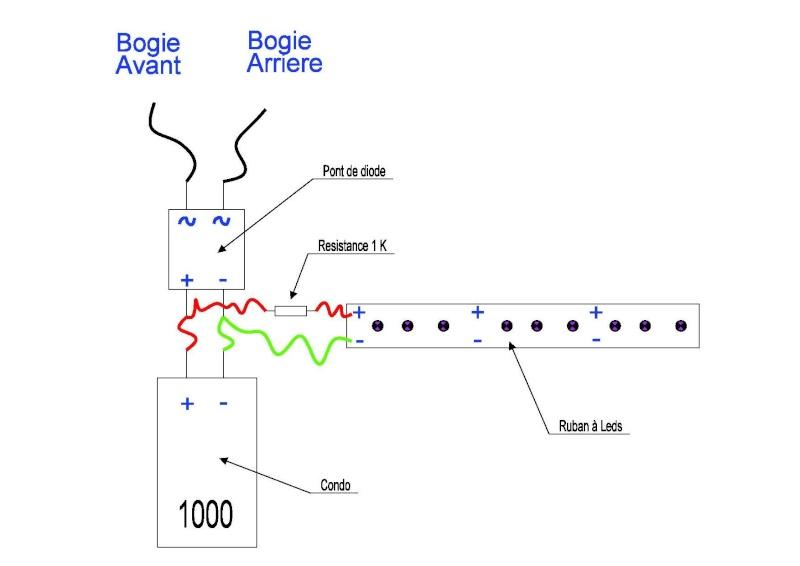 module d'alimentation pour ruban à cms Eclair10