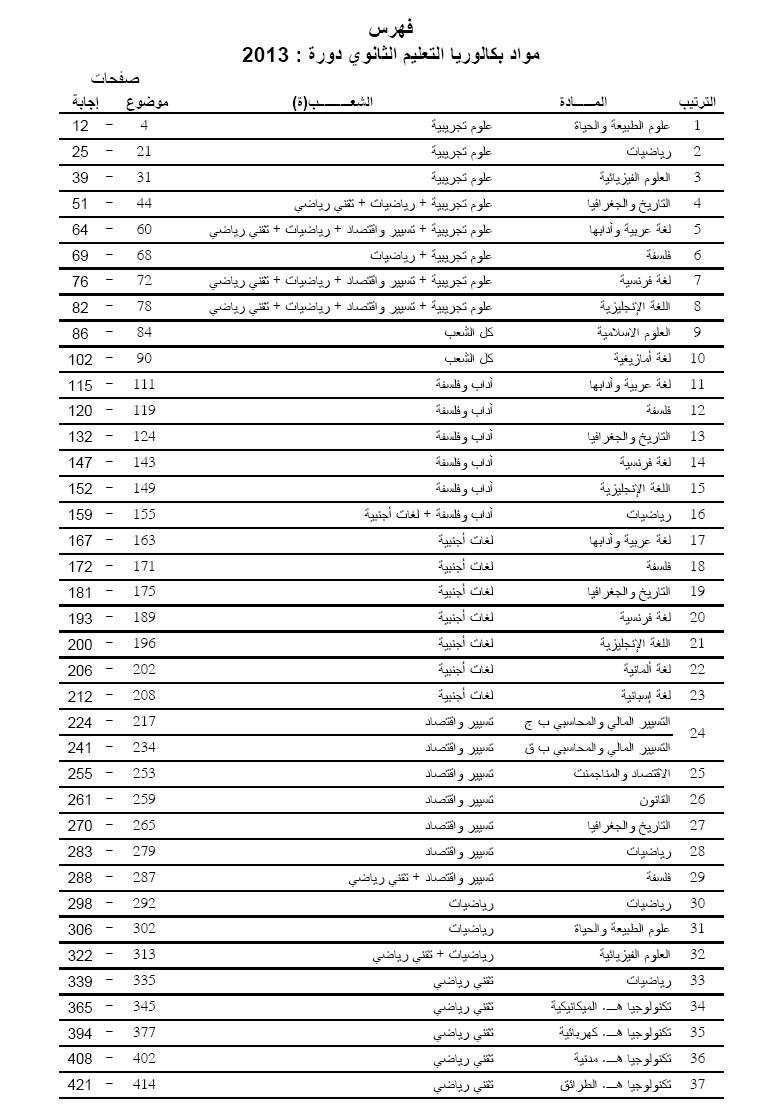 مواضيع وحلول امتحان شهادة البكالوريا 2013 لجميع الشعب 27-06-11