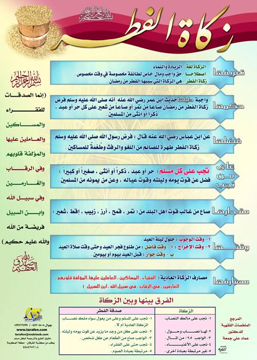 دروس هامة لكل مسلم في شهر رمضان 6210